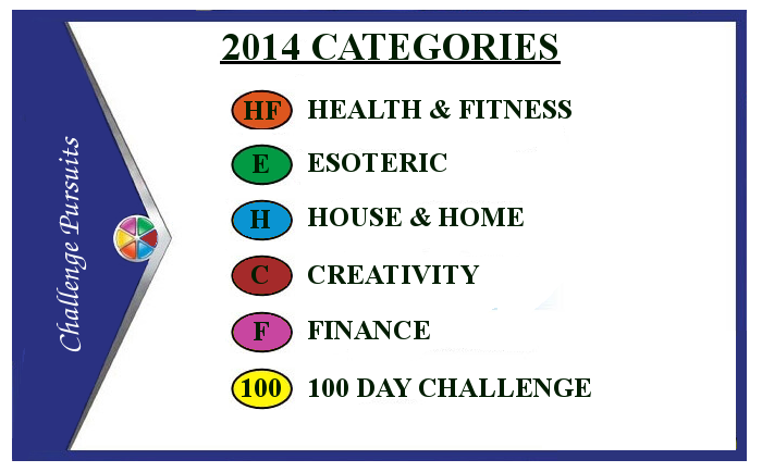 ChallengePursuits-2014CategoryCard